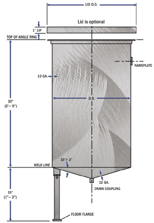 sttanks-diagram